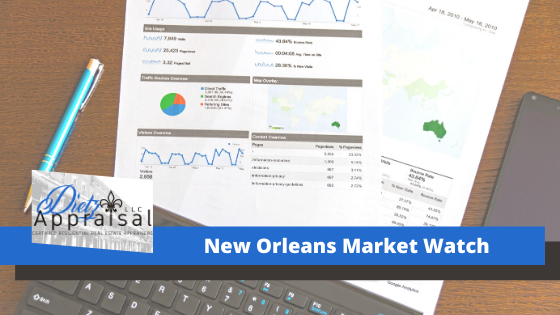 New Orleans Market Watch January 2019 to May 2020